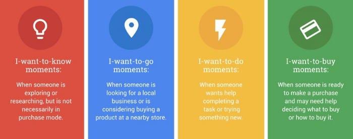 momenti micro google