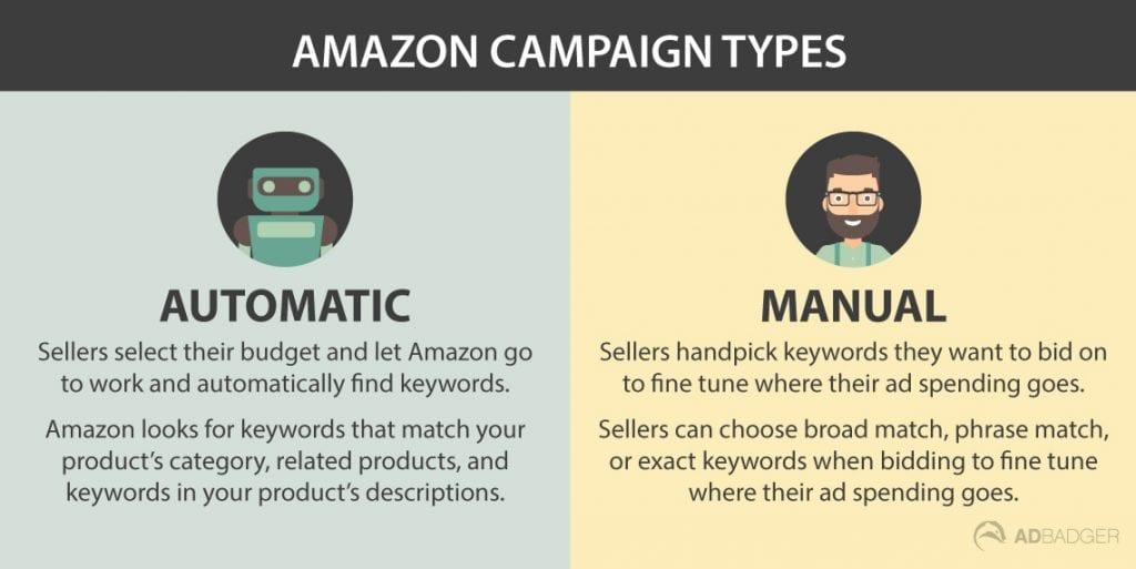 amazon campaign types