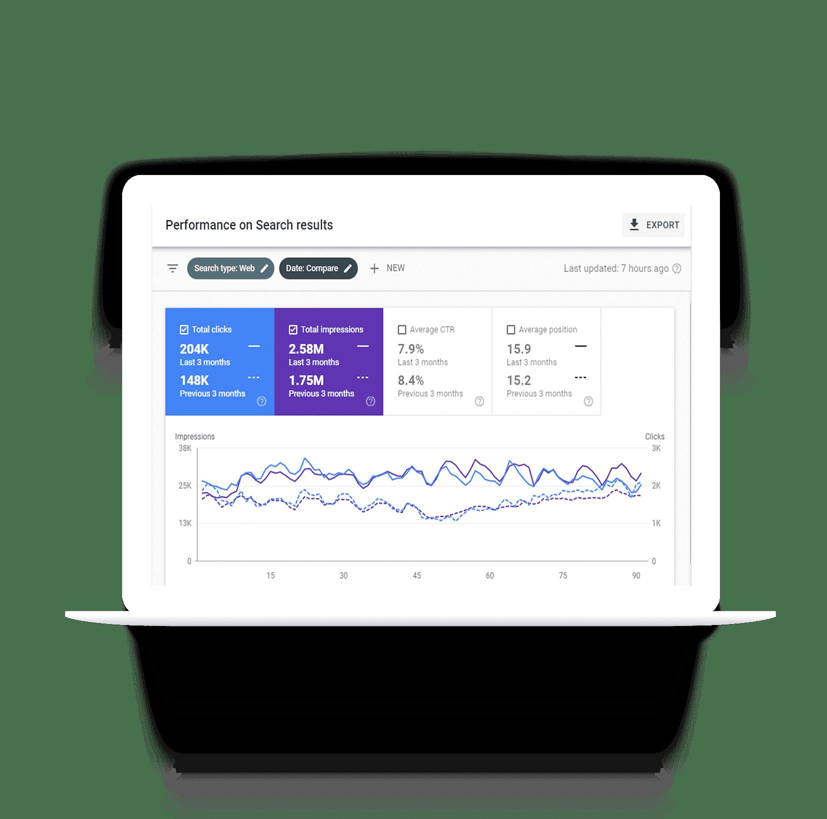 elitehrv-webperformance