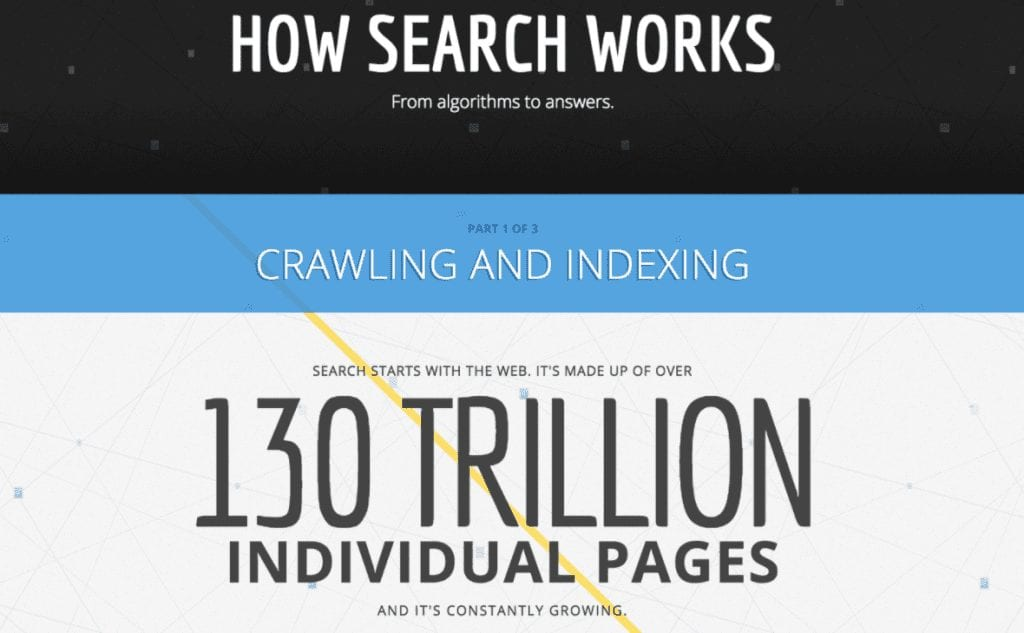 indexed pages on google
