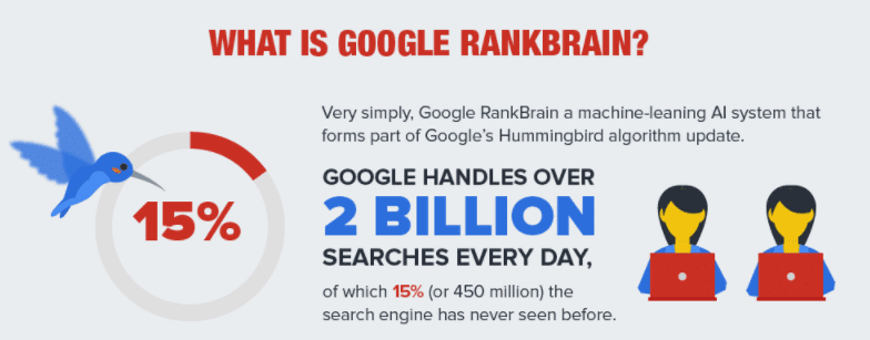 what is google rankbrain